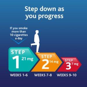Reduce nicotine amount as you porgress