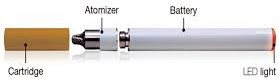 Electronic Cigarette contains cartridge, battery, and LED light